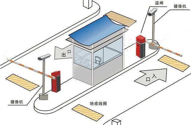 停车场系统.jpg